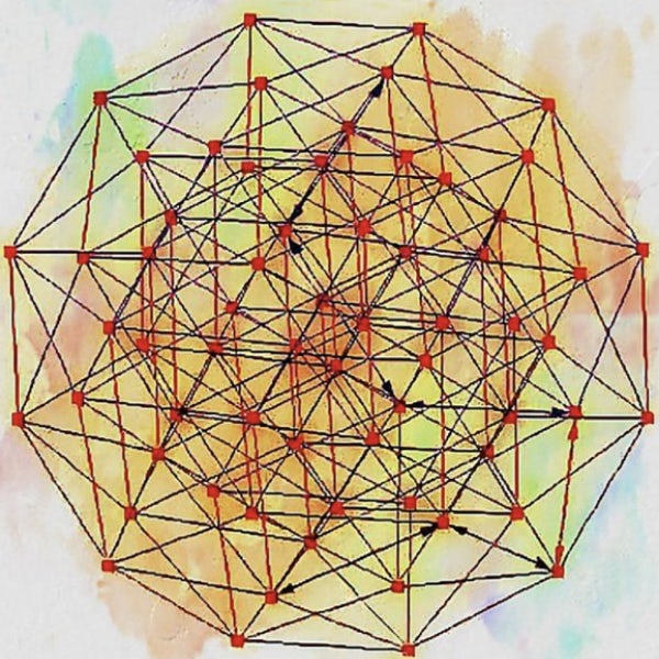 Point, line, square, cube, tesseract