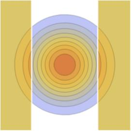 In quantum tunnelling, a particle tunnels through a barrier that it classically could not surmount.